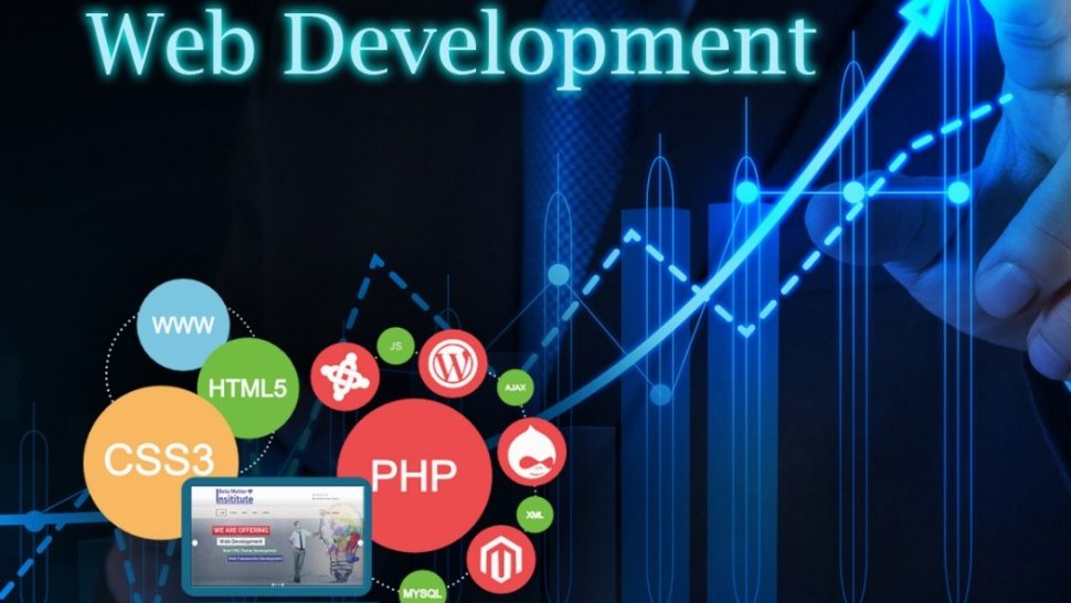 The Prevalence Of Web Development In California